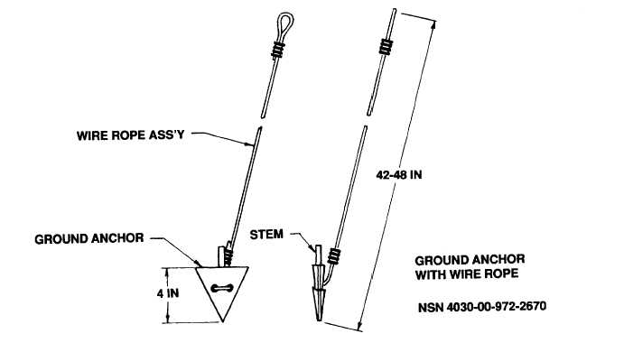 Figure 4-17. Ground Anchor with Wire Rope