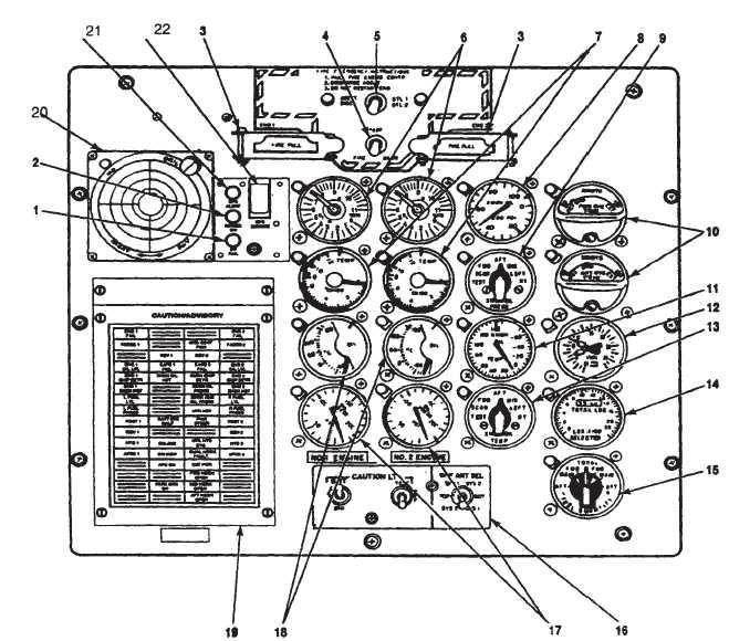 Figure 2 1 12 Center Instrument Panel 714a