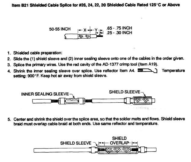 Figure 9-11. Item B21 Shielded Cable Splice