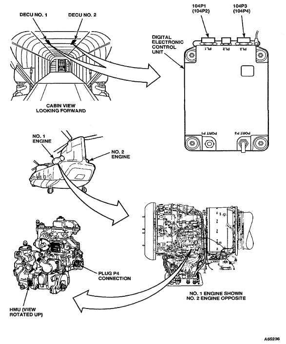 gif turbine engine fuel control unit