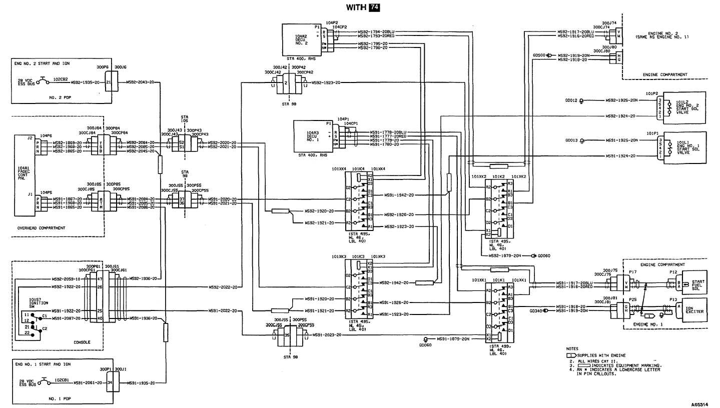 4-10.2 ENGINE START AND IGNITION SYSTEM WIRING DIAGRAM
