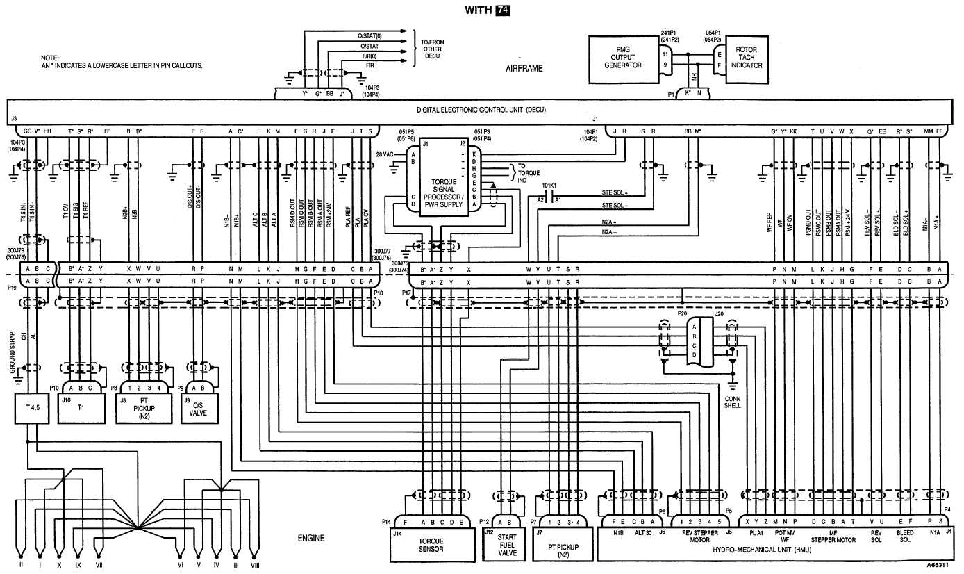 FULL AUTHORITY DIGITAL ELECTRONIC CONTROL (FADEC) SCHEMATIC DIAGRAM ...