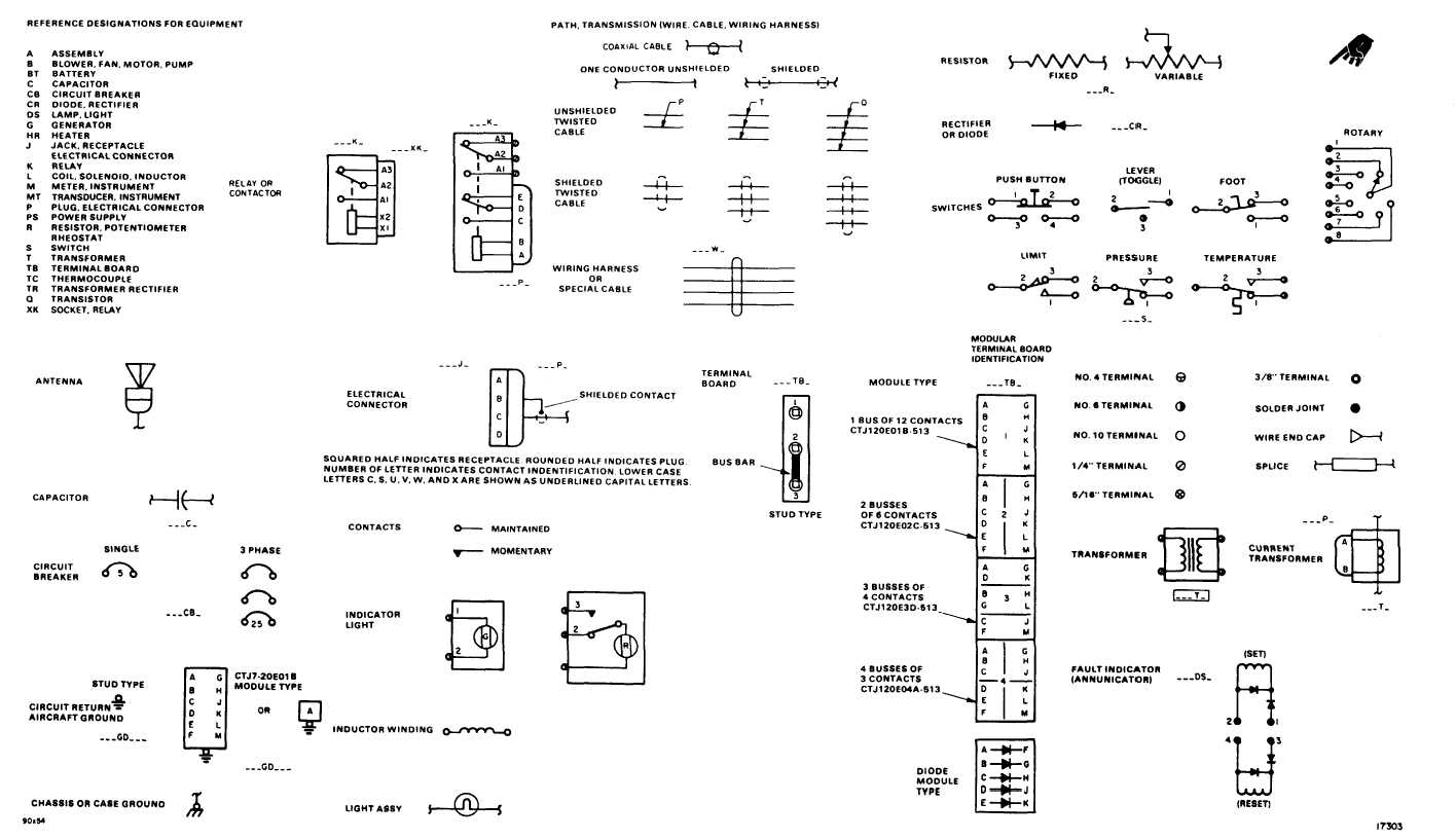 1-2 ELECTRICAL SYMBOLS