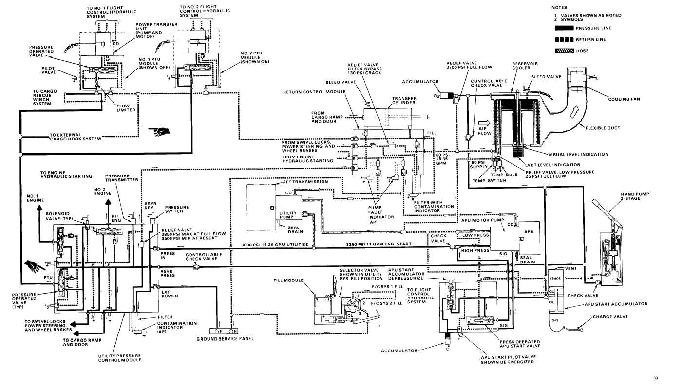 schematic hydraulic system  u2013 powerking co