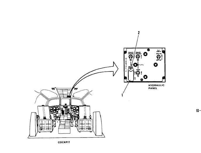 swivel locks system visual check