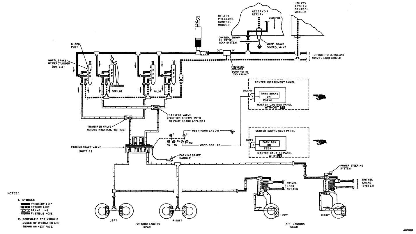 WHEEL BRAKES SYSTEM SCHEMATIC AND PARKING WIRING DIAGRAM