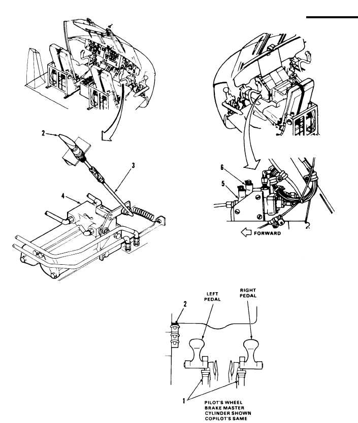 TM 55 1520 240 T 1 838 additionally Propane Forklift Truck Inspection Checklist Yw86J additionally Electral symbols moreover B71 moreover How Are The Landing Gears Of A Plane Designed. on aircraft hydraulic brake system diagram