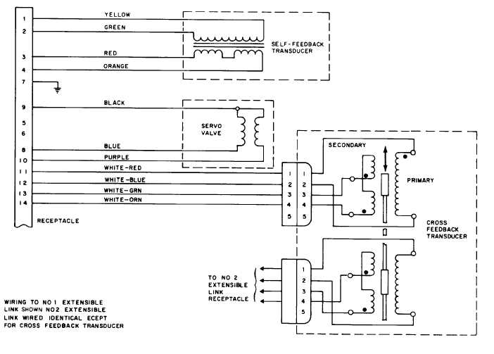 rotork diagram rotork get free image about wiring diagram