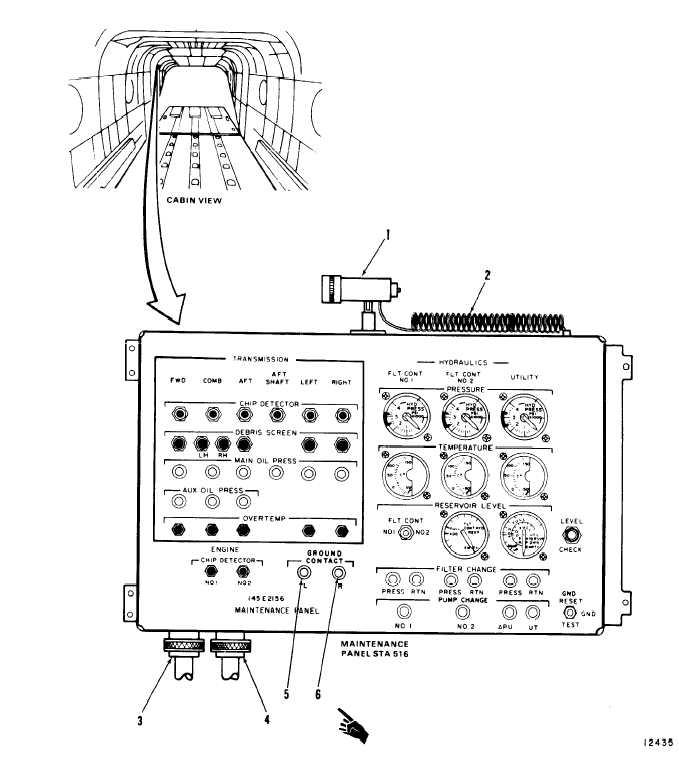 maintenance panel power distribution visual check