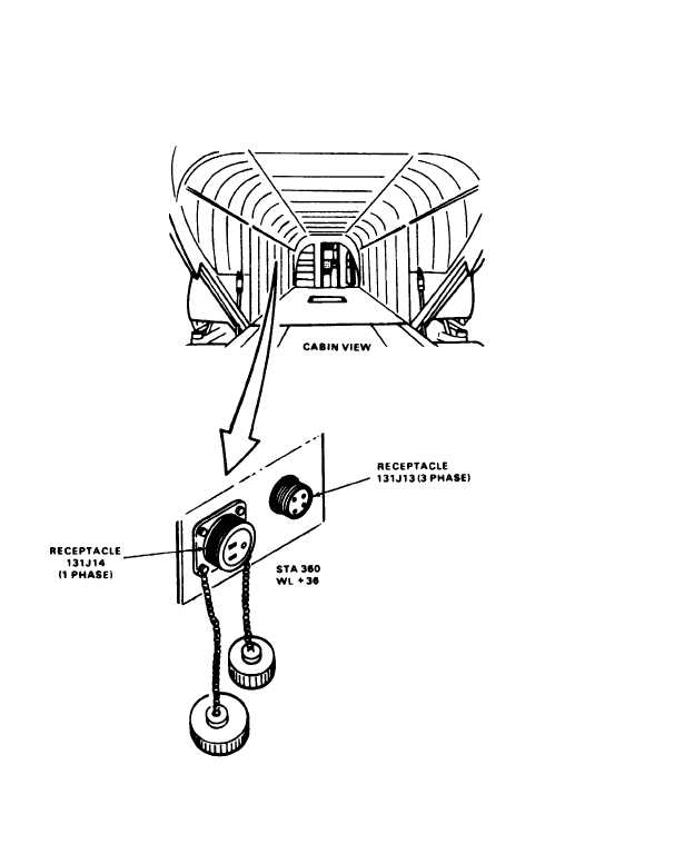 no electrical power at utility ac receptacles on left side of aircraft 2 Phase Flow t m 5 5 1 5 2 2 4 t 9 17 8 no electrical power at utility ac receptacles on left side of aircraft fault isolation procedure initial setup