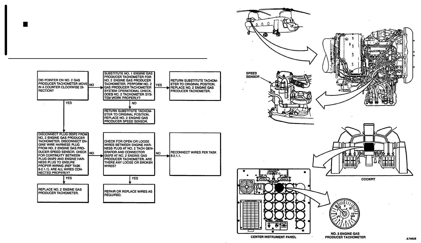aircraft wiring diagram manual pdf with Tm 55 1520 240 T 2 97 on Electric Motor Schematic Symbol also Demag Crane Parts Manual further Rv Trailer Breakaway Wiring Diagram 7 likewise TM 11 6625 680 150016 together with TM 55 1520 240 T 2 97.