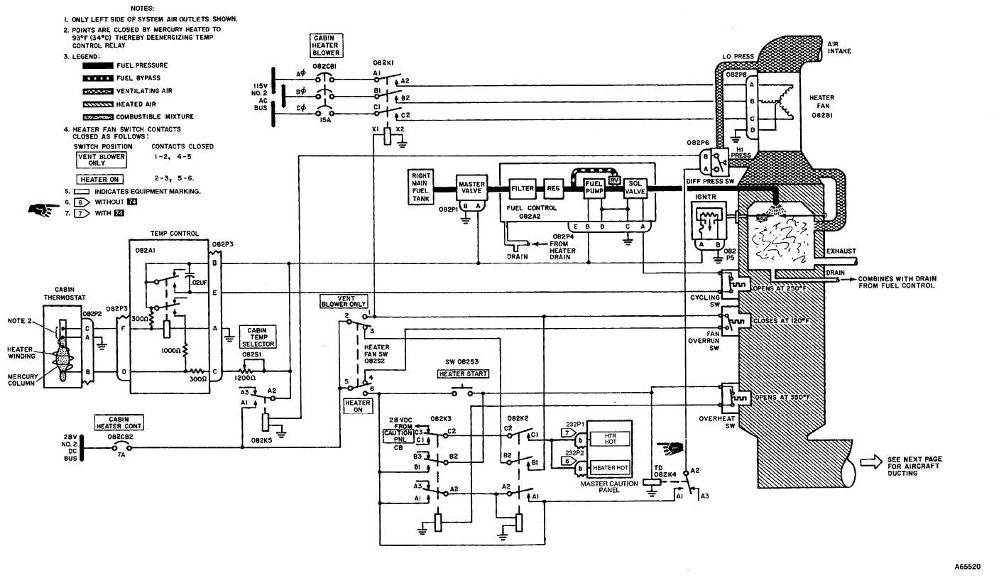 TM 55 1520 240 T 13 1.1 HEATING AND VENTILATING SYSTEM SCHEMATIC 13 1  #363636