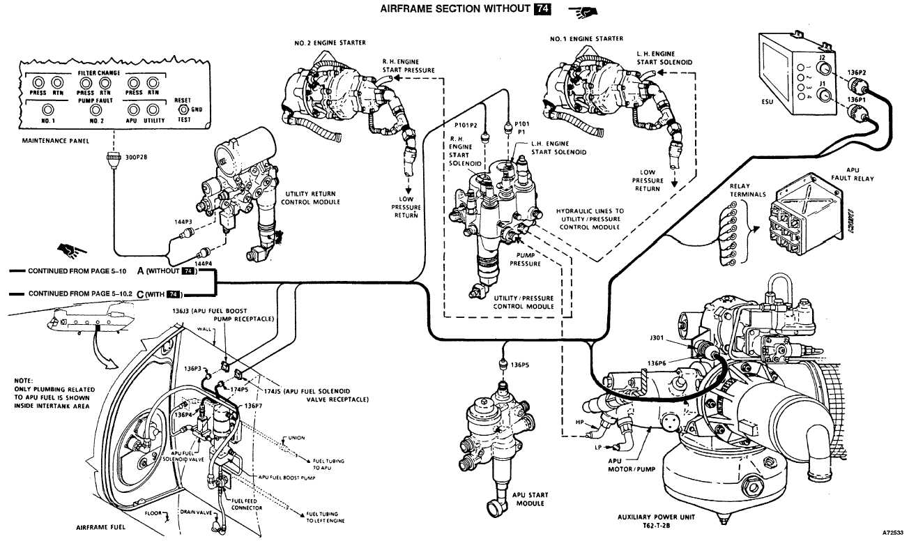 Engine Electrical System : Overall electrical cabling interconnections of apu system