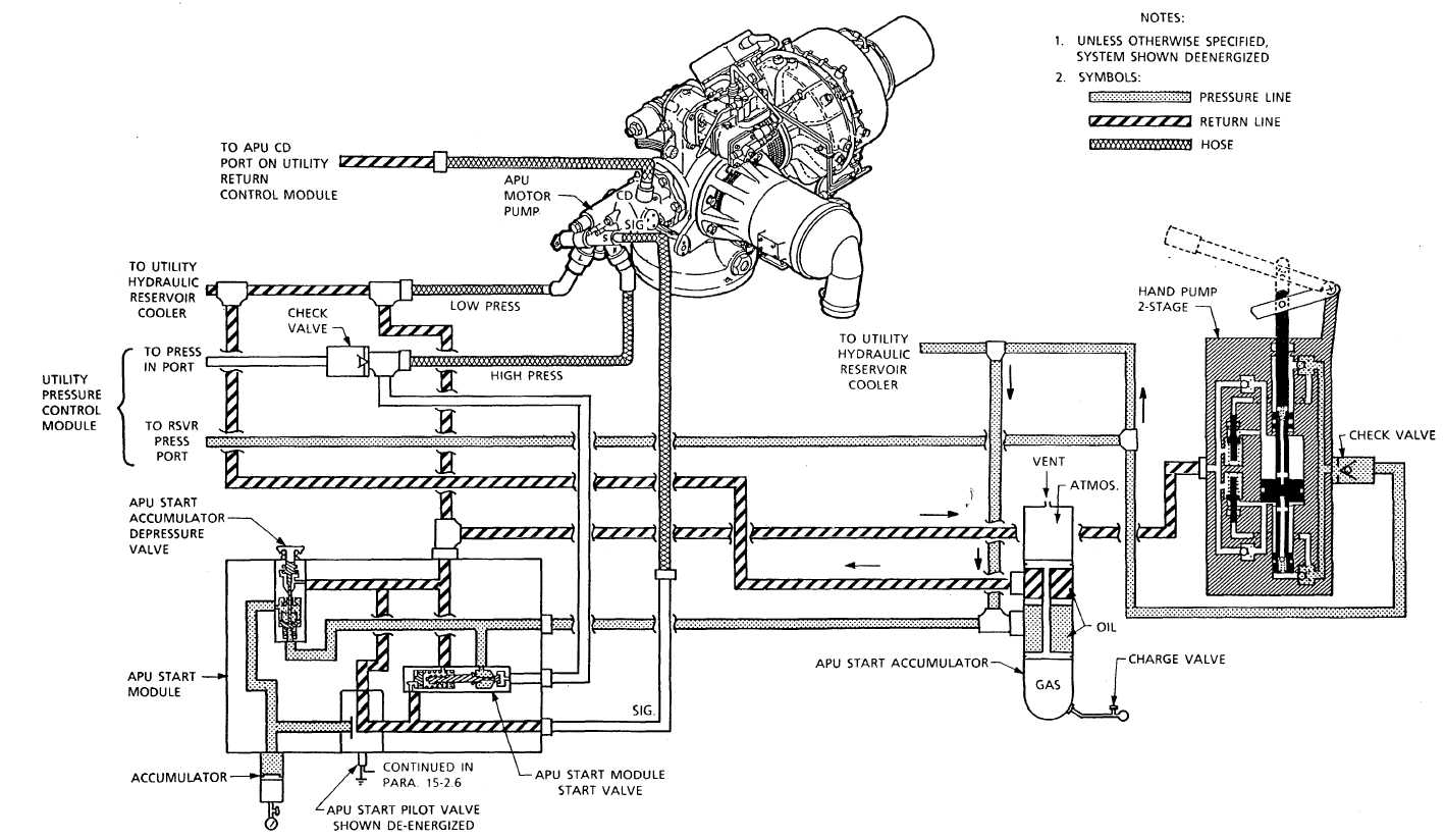 Hydraulic Lift Schematic : Hydraulic schematic diagram get free image about wiring