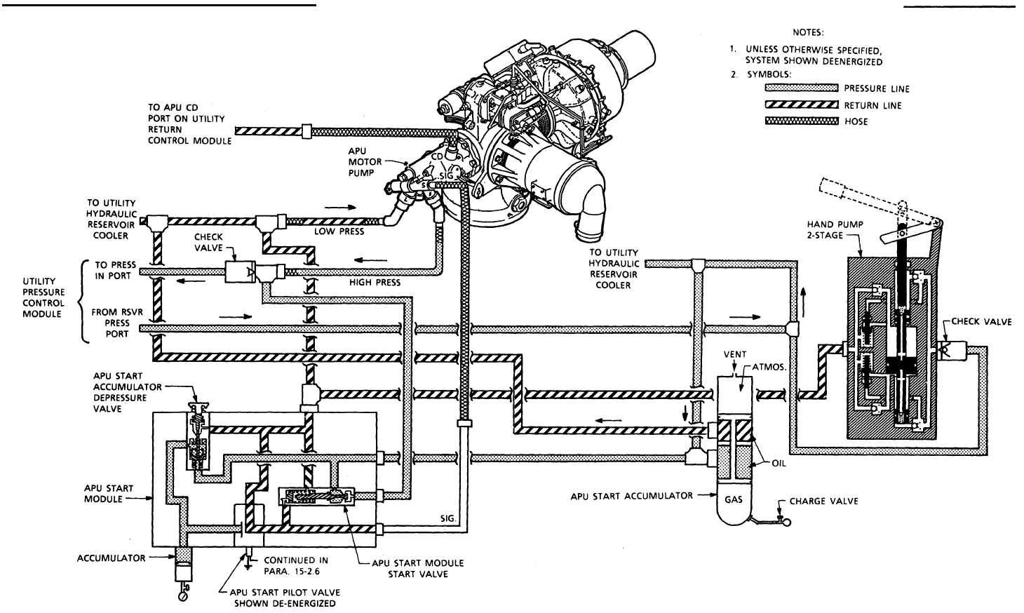 Pneumatic Schematic Of Pump And Tank