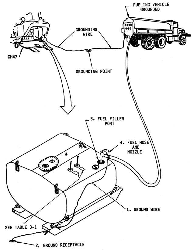 Figure 3 1 Gravity Refueling Erfs Tanks