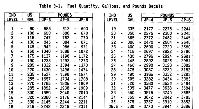 Chart For Gallon Fuel Tank Chart Free Engine Image For